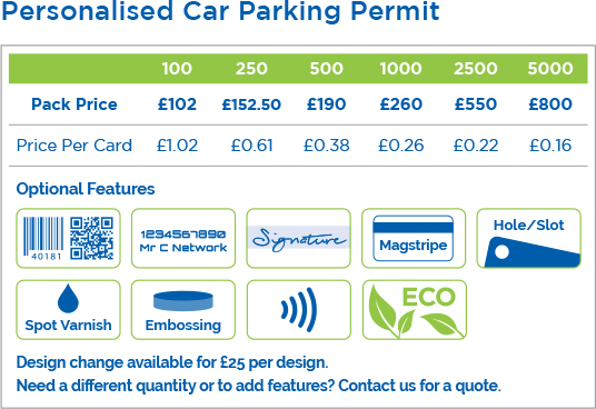 Custom Printed Car Parking Permits Pricing Table
